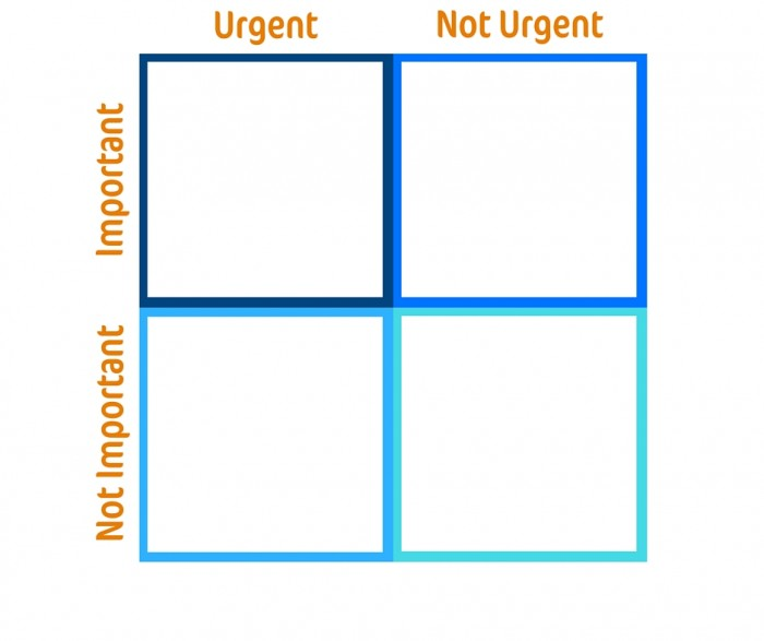 Prioritise your tasks with Eisenhower box